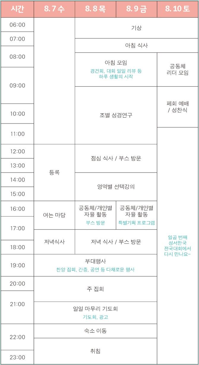 2013 성서한국 전국대회 시간표