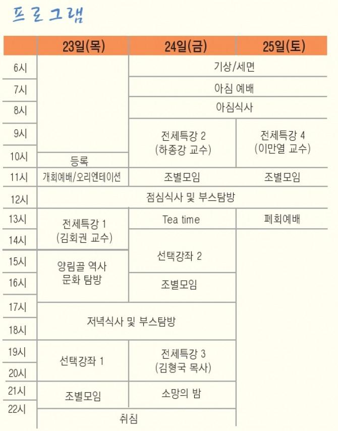 2012 성서한국 지역별대회 - 광주대회 시간표